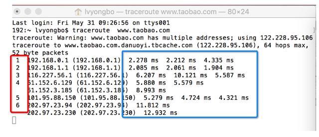 网络排查只会Ping?3个实用命令帮你详细定位问题点