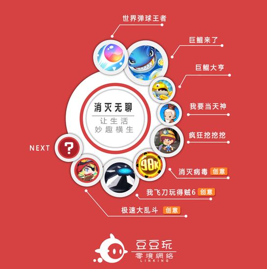 十年为你,越境而来,上海零境网络确认参展2019ChinaJoyBTOB