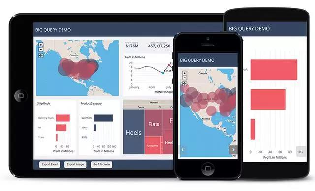 17 款可视化工具,让你的数据更美观!