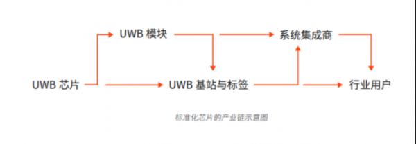 UWB报告-简版4873.png