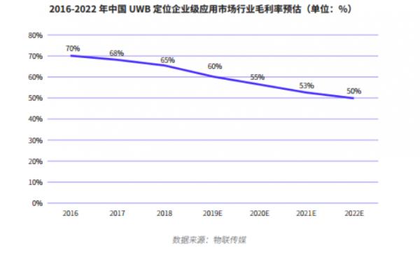 UWB报告-简版7114.png