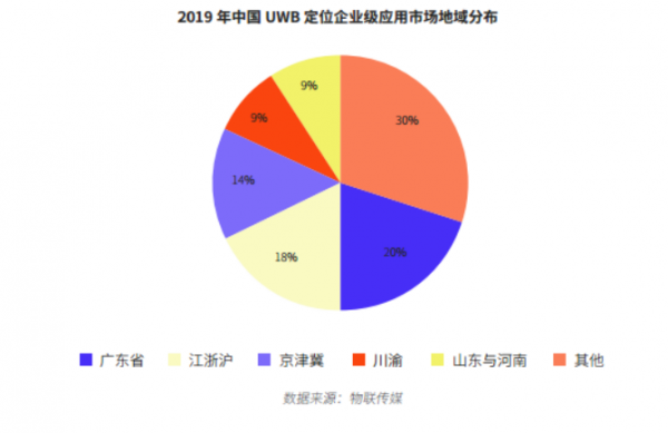 UWB报告-简版8703.png