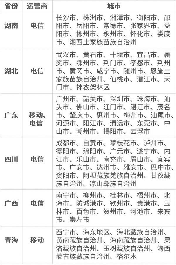 停机也能缴费啦 微信联合三大运营商推出绿色缴费通道