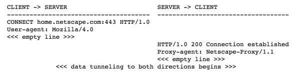 使用NGINX作为HTTPS正向代理服务器