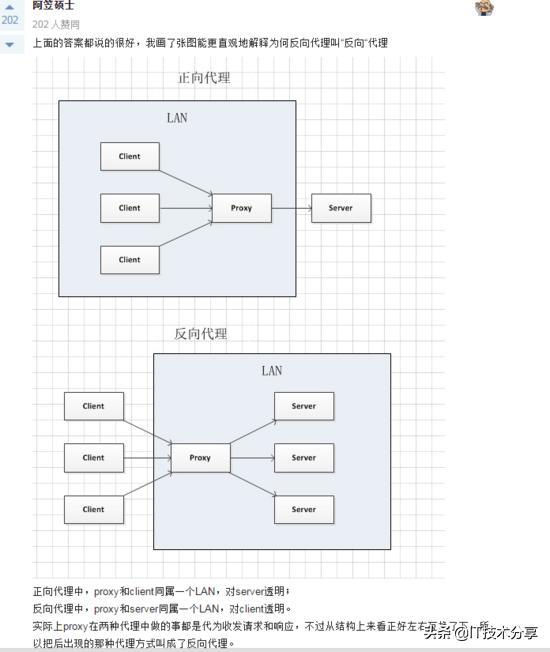 经典总结:nginx 配置反向代理,负载均衡实战解析流程
