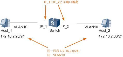 网络工程师必须了解的ARP知识