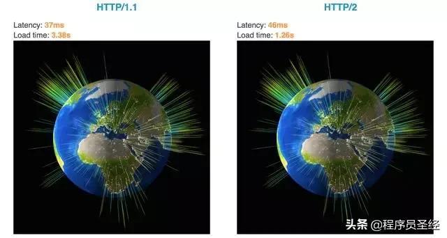 让面试官颤抖的 HTTP 2.0 协议面试题
