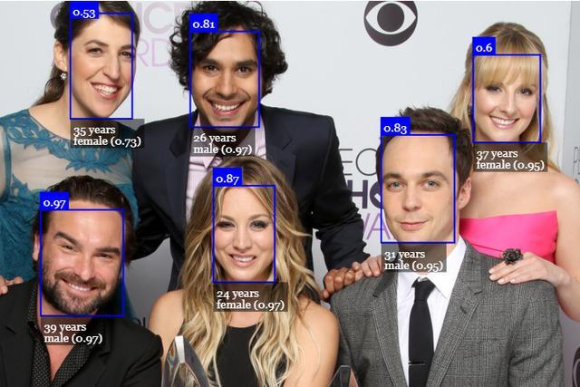 基于faceapi.js框架,在前端完成人脸识别