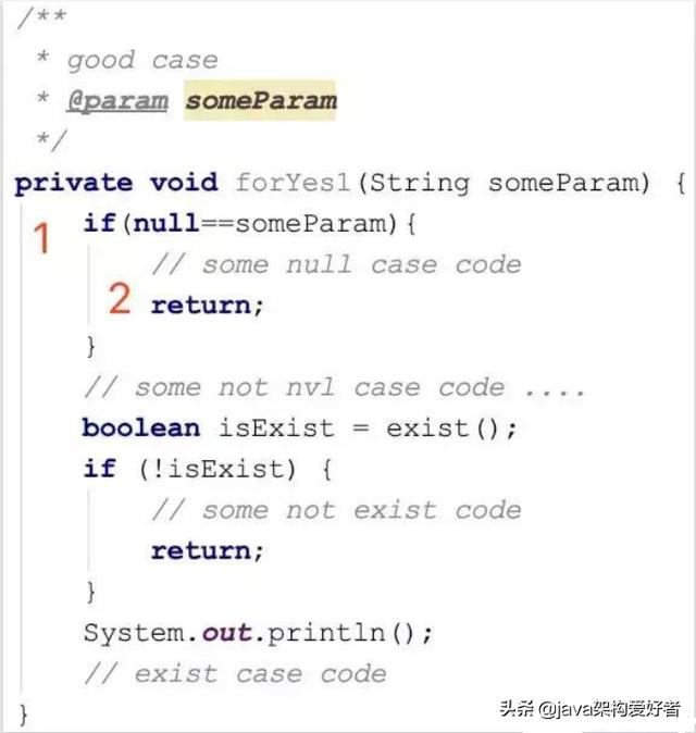 如何写一个清晰明了的Bug