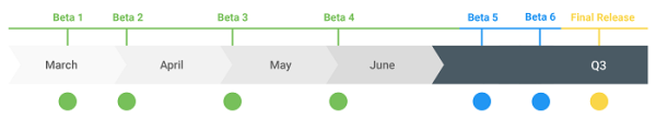 Android Q迎来正式发布前的最后一个Beta版本