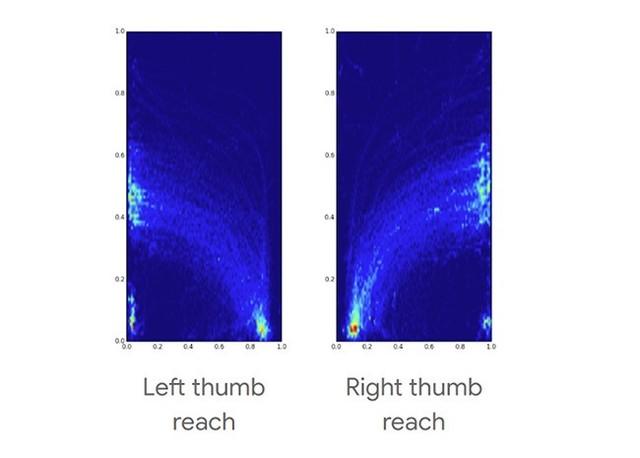 手势导航成为新系统默认模式 谷歌发文解释