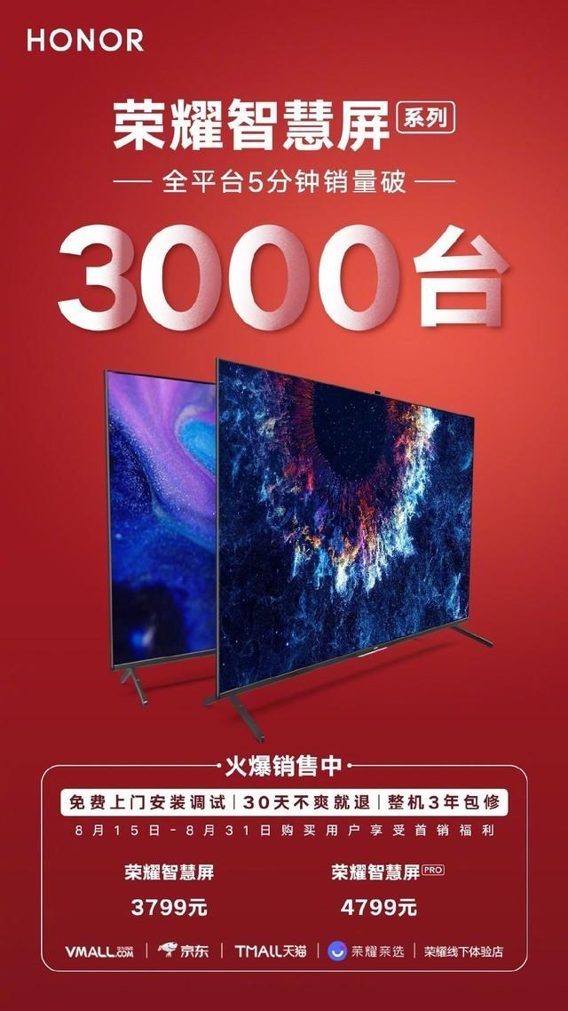 荣耀智慧屏系列首销成绩喜人 5分钟销量破3000台(待审)