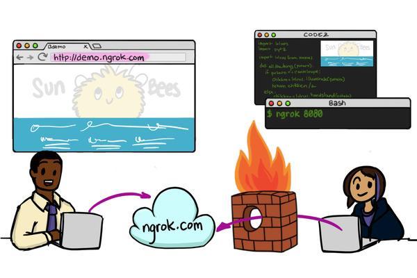 程序员必备十款开发工具,会用的可以召唤神龙了!