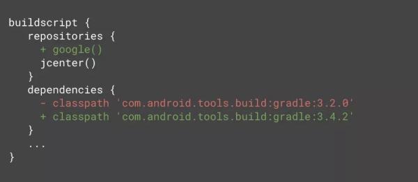 Android 应用构建速度提升的十个小技巧