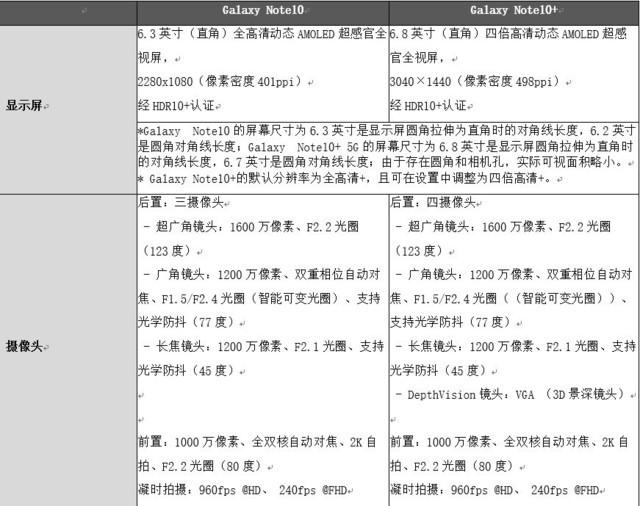 科技6点半:华为Mate30曝新料/小米折叠屏泄新图