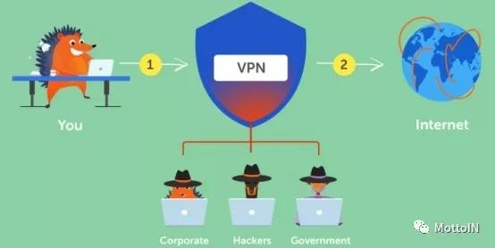 防范IP地址攻击的5种方法