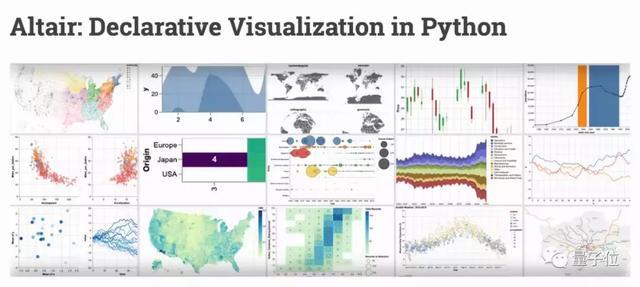 7步搞定Python数据可视化,大牛出品教程,Jupyter、Colab版都有