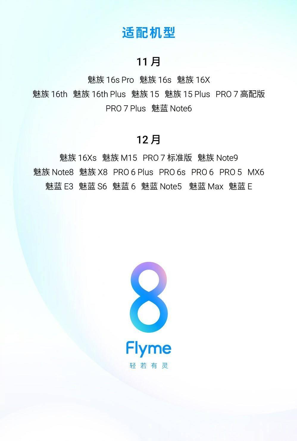 别的小朋友都收到了Flyme8的推送 你收到了吗?