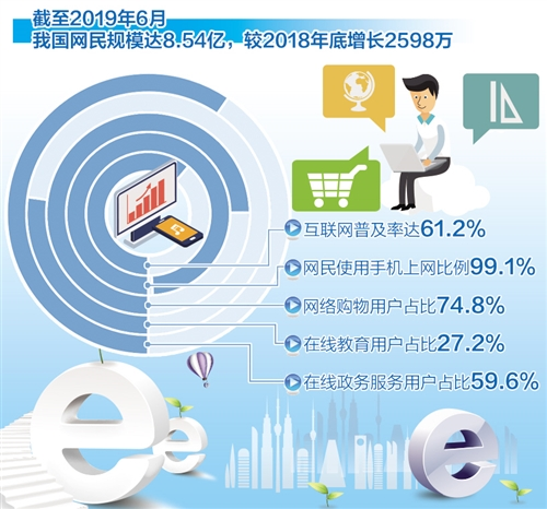 中国互联网普及率已超六成
