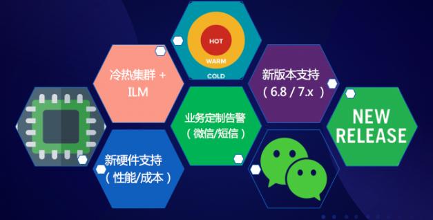 云+社区联合快手 深度解读五大热门大数据技术