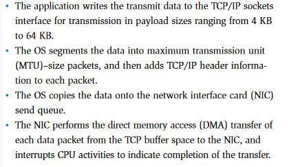 TCP/IP加速原理详解(干货)