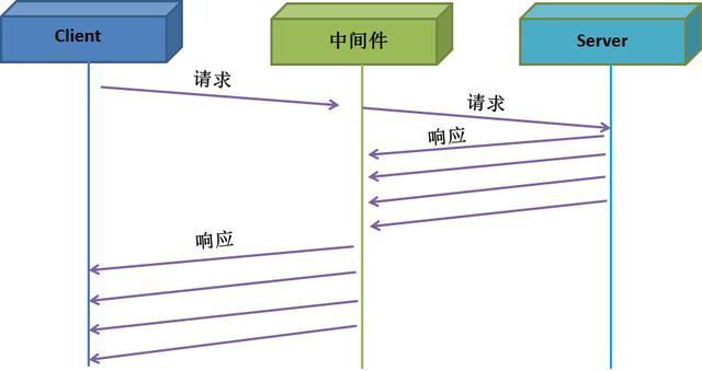 全面了解TCP/IP知识体系结构总结(干货)