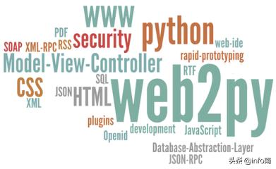 """浅析七款""""Python开源框架""""的优缺点"""