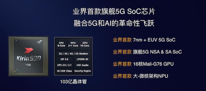 乐动在线娱乐登录再迎新机皇:麒麟990+首款5G SoC,这款旗舰注定不平凡
