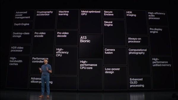 看完整场苹果发布会我记住的却是杜蕾斯官微神文案