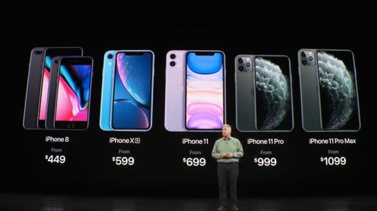路透:iPhone 11在中国、韩国、印度反响平平