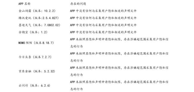 国家计算机病毒中心发布违规 APP 和 SDK 名单