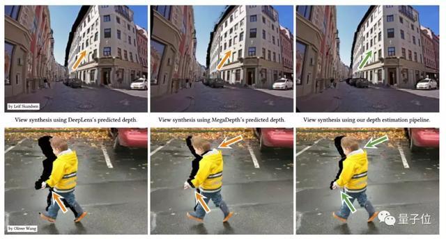 2D图片3秒变立体,变换视角流畅自然:Adobe实习生成果登顶级期刊