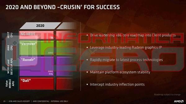 2020年登场?AMD超低功耗移动版Dali APU曝光