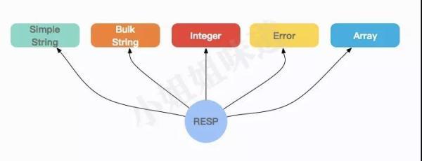 架构秘笈:移花接木,使用MySQL模拟Redis
