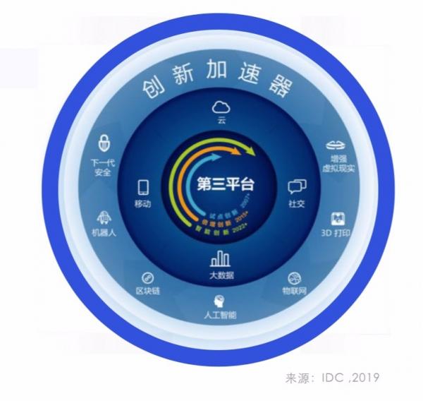 "5G物联网如何再造""新零售""?"